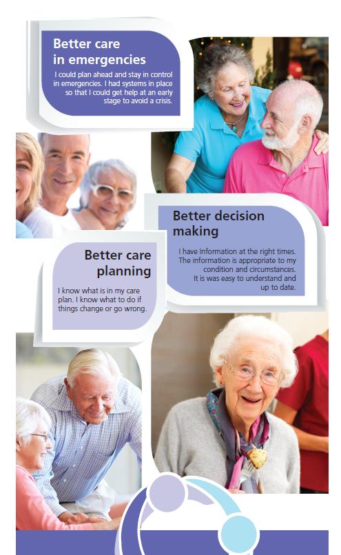 Better care plan newsletter