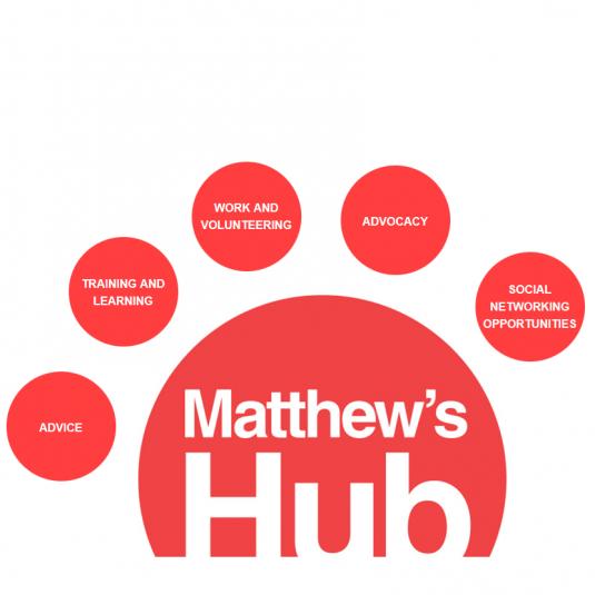 matthews-hub-2